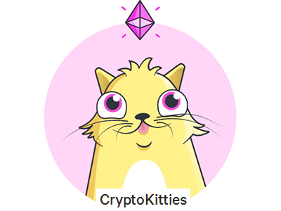 Crypto Kitties